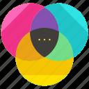 colors, colours, design, graphic, rgb, tool