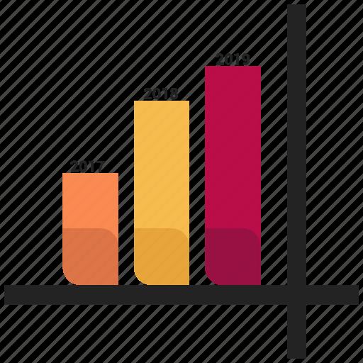 asset, bar, chart, growth, report, statistics icon