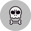 bad, bone, evil, halloween, head, skull icon