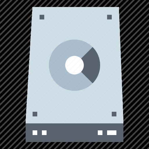 Computer, disk, hard, hardware, technology icon - Download on Iconfinder