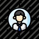 skills, proactive, business, finance, user