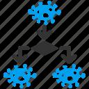 analysis, analytics, copy, diagram, epidemy, flowchart, statistics icon