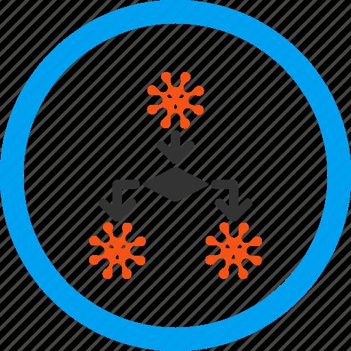 biohazard, clone, duplicate, microbiology, replicate, replicator, virus reproduction icon