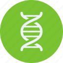 dna, drug, health, healthcare, hospital, medical icon