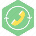 call, cell, contact, mobile, phone, ring, telephone icon