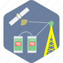 communication, satellite, tower, network