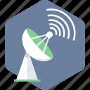 dish, satellite, antenna, network, signal, technology, wireless