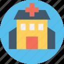 clinic, hospital, medical institute, nursing home, sanatorium