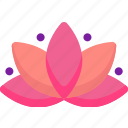 email, flower, massage, spa, treatment, yoga icon