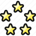 rating, five, star