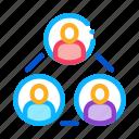 group, hr, human, leader, management, resources