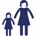 blood relation, daughter, genealogy, mother, people icon