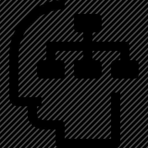 business, head, human, idea, mind, plan, process icon