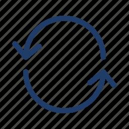 loop, refresh, sync, synchronize icon