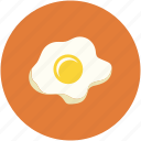 chicken, egg, food, gym, hungary, omelate, york icon