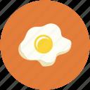 omelate, food, gym, york, hungary, chicken, egg icon