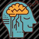 growth, intelligence, learning, machine, mindset, positive, thinking icon