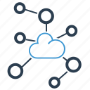 cloud computing, cloud structure, network, share icon
