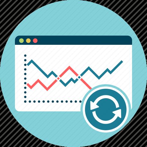 market statistics, outcome, refresh, reload, results, stock icon