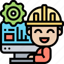 manager, product, control, factory, software