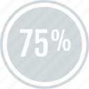 guardar, off, percent, save, savings, seventyfive icon
