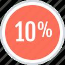 info, information, percent, ten