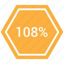 count, graphic, info, number, one hundred icon