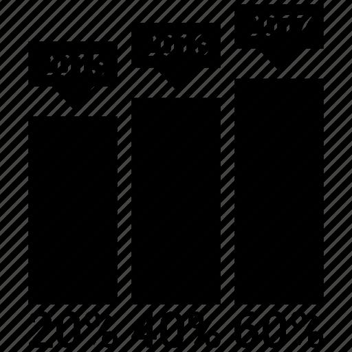 bar chart, chart, growth icon