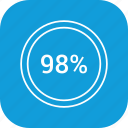 count, graphic, info, ninty eight, number, percent icon