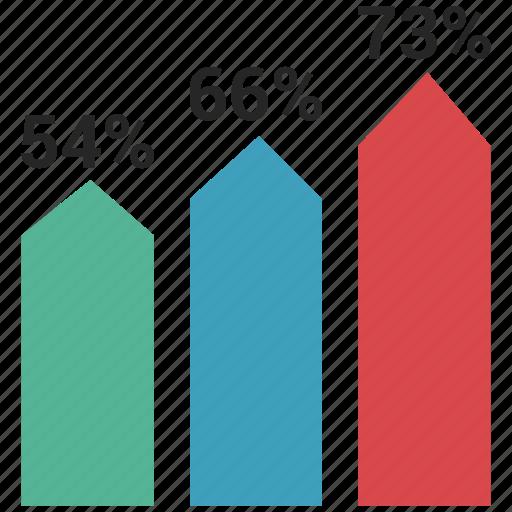 Ascending, bar, business, profit icon - Download on Iconfinder