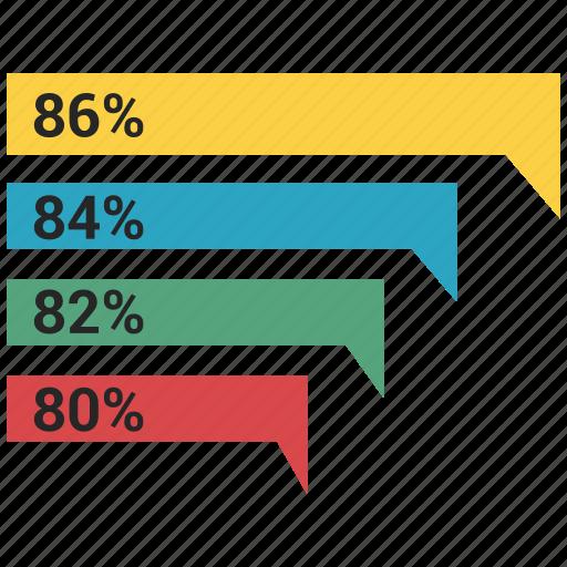 bar, graph, report, statistic icon