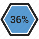 count, graphic, info, number, percent, thirty six icon