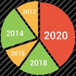 analysis, analyze, chart, diagram, graph, pie, pie chart icon