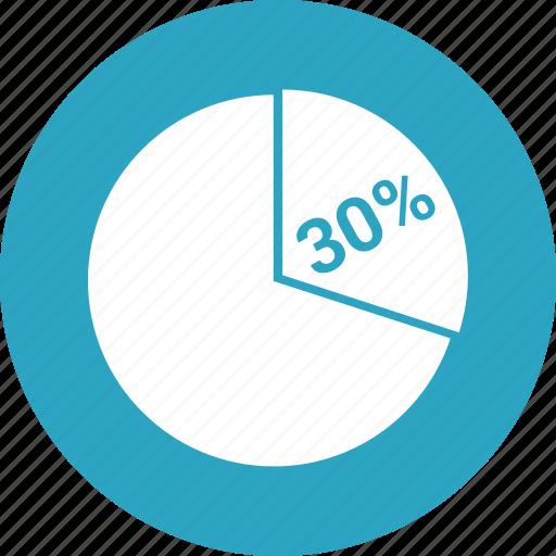 analytics, chart, graph, pie, thirty icon
