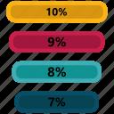 bar, bar chart, business, chart, graph