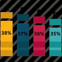 bar, chart, graph, infographic