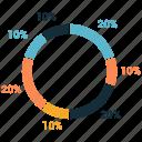 graph, pie, pie chart, statistics