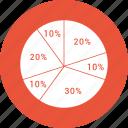 chart, graph, pie chart