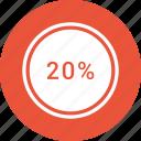 percent, rate, revenue, twenty