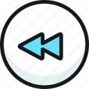 button, rewind