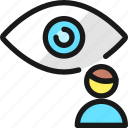 iris, scan, user
