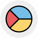 chart, circular, diagram, graph, pie chart icon