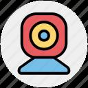 cam, camera, images, potage, secure, security