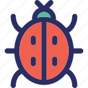 bug, internet bug, internet virus, virus, virus bug icon