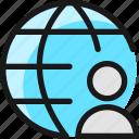 network, user