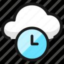 cloud, clock