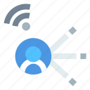 communication, connectivity, internet of things, iot, wireless icon