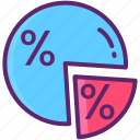 dividends, percentage, pie chart icon