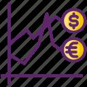 market, stock, volatile, volatility icon