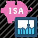 stock, market, isa, individual, savings, account